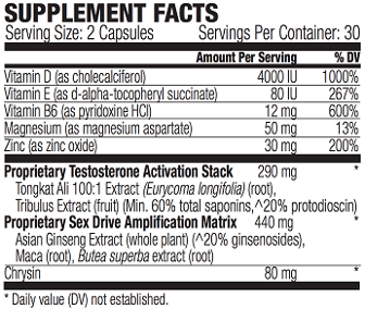 Spartagen XT - Ingredients and Facts