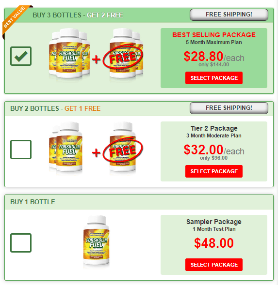 Pure Forskolin Fuel - Entire Offer Comparison