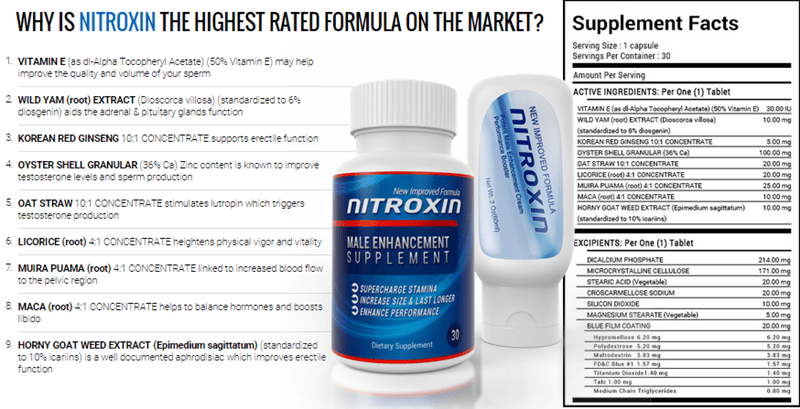 Nitroxin - Magical and Potent Ingredients