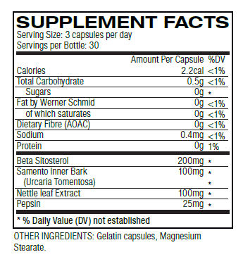 trenorol ingredients label