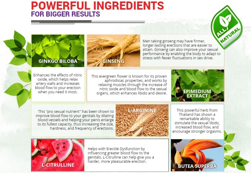 RME Ingredients