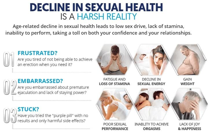 decline in sexual health - a harsh reality