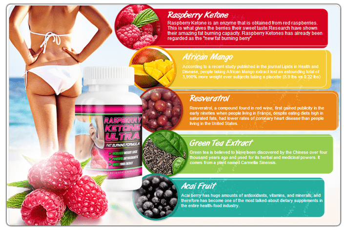Raspberry Ketone Ultra Ingredients