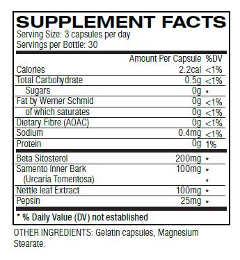 trenorol ingredients label