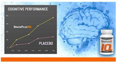 brain plus vs placebo